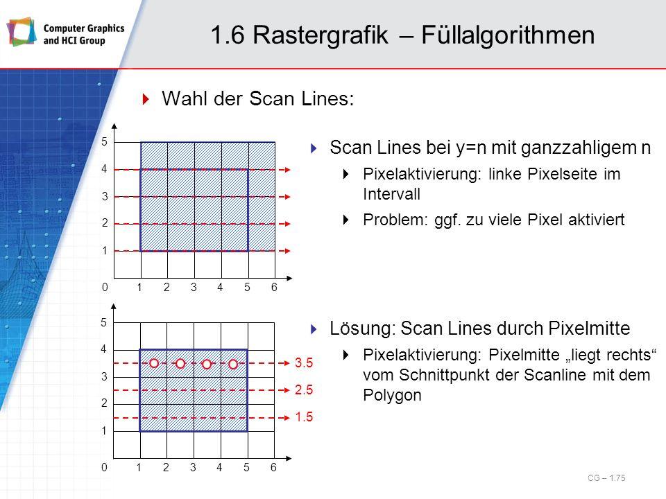 1.6 Rastergrafik – Füllalgorithmen Wahl der Scan Lines: CG – 1.75 Scan Lines bei y=n mit ganzzahligem n Pixelaktivierung: linke Pixelseite im Interval