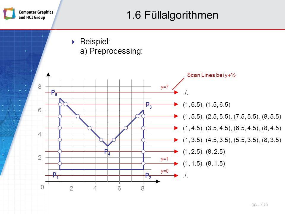 1.6 Füllalgorithmen Beispiel: a) Preprocessing: (1, 6.5), (1.5, 6.5) (1, 5.5), (2.5, 5.5), (7.5, 5.5), (8, 5.5) (1, 4.5), (3.5, 4.5), (6.5, 4.5), (8,