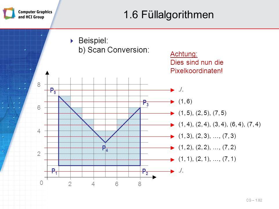 1.6 Füllalgorithmen Beispiel: b) Scan Conversion: (1, 2), (2, 2), …, (7, 2) (1, 1), (2, 1), …, (7, 1) (1, 6) (1, 5), (2, 5), (7, 5) (1, 4), (2, 4), (3