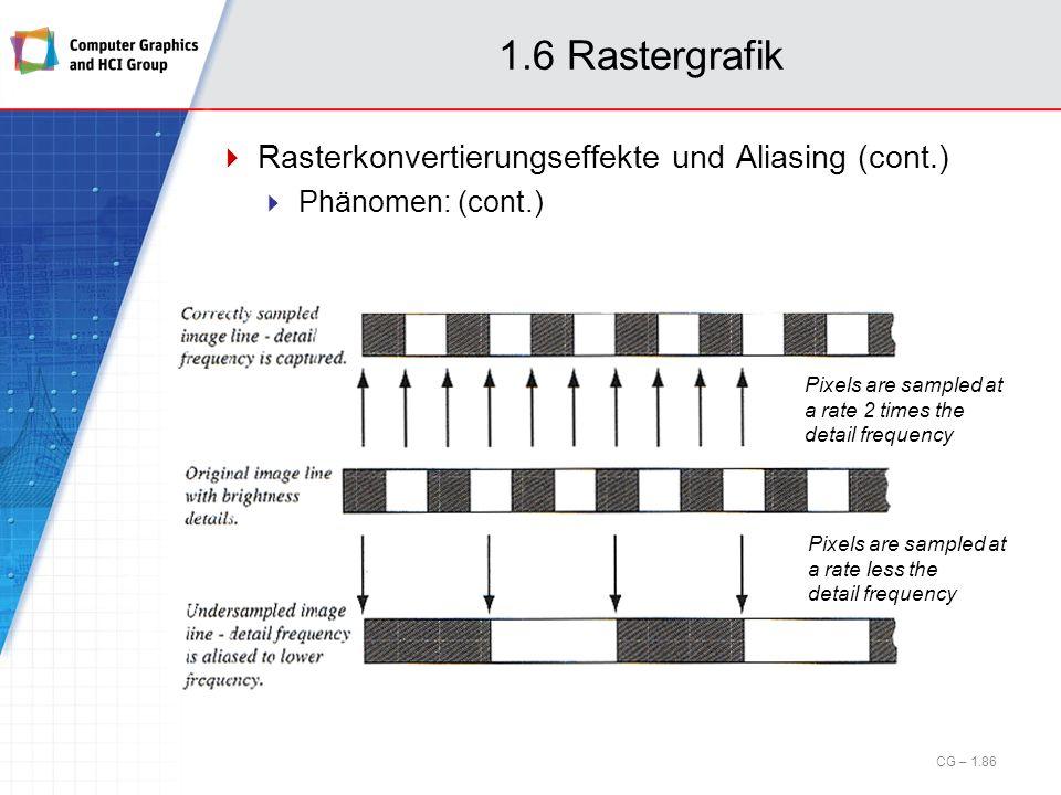 1.6 Rastergrafik Rasterkonvertierungseffekte und Aliasing (cont.) Phänomen: (cont.) Pixels are sampled at a rate 2 times the detail frequency Pixels a
