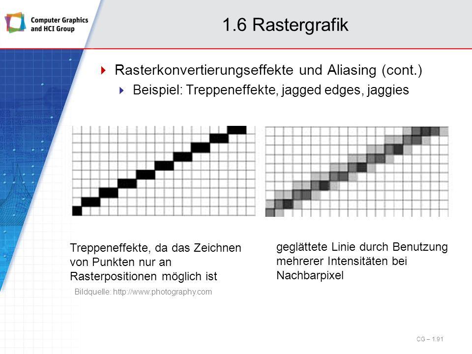 1.6 Rastergrafik Rasterkonvertierungseffekte und Aliasing (cont.) Beispiel: Treppeneffekte, jagged edges, jaggies Treppeneffekte, da das Zeichnen von
