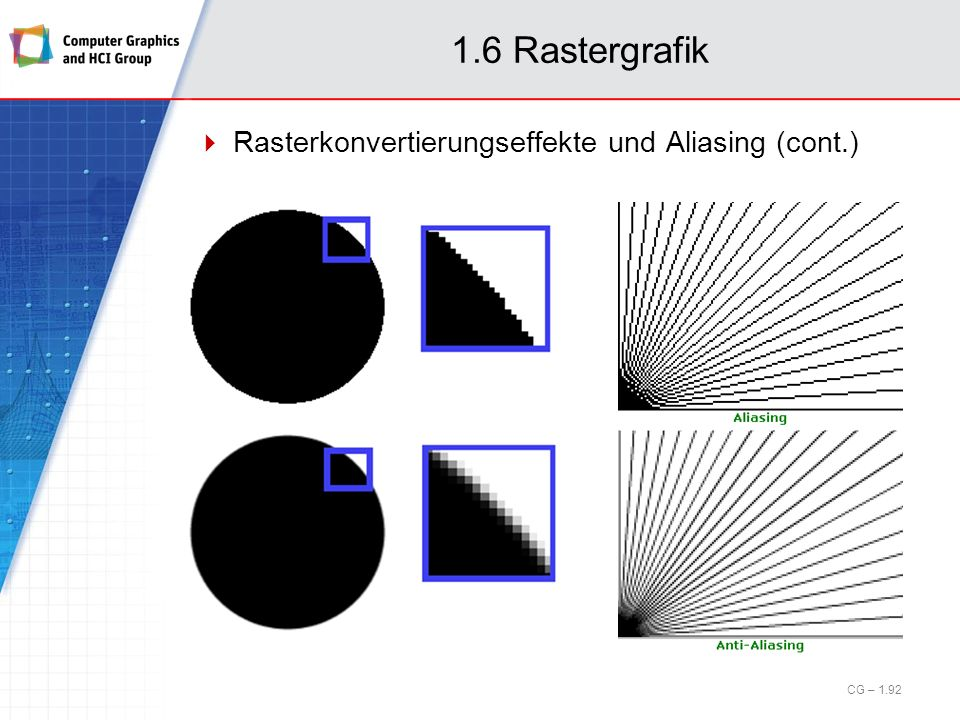 1.6 Rastergrafik Rasterkonvertierungseffekte und Aliasing (cont.) CG – 1.92