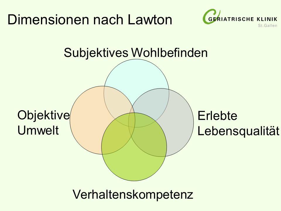 Dimensionen nach Lawton Subjektives Wohlbefinden Verhaltenskompetenz Erlebte Lebensqualität Objektive Umwelt