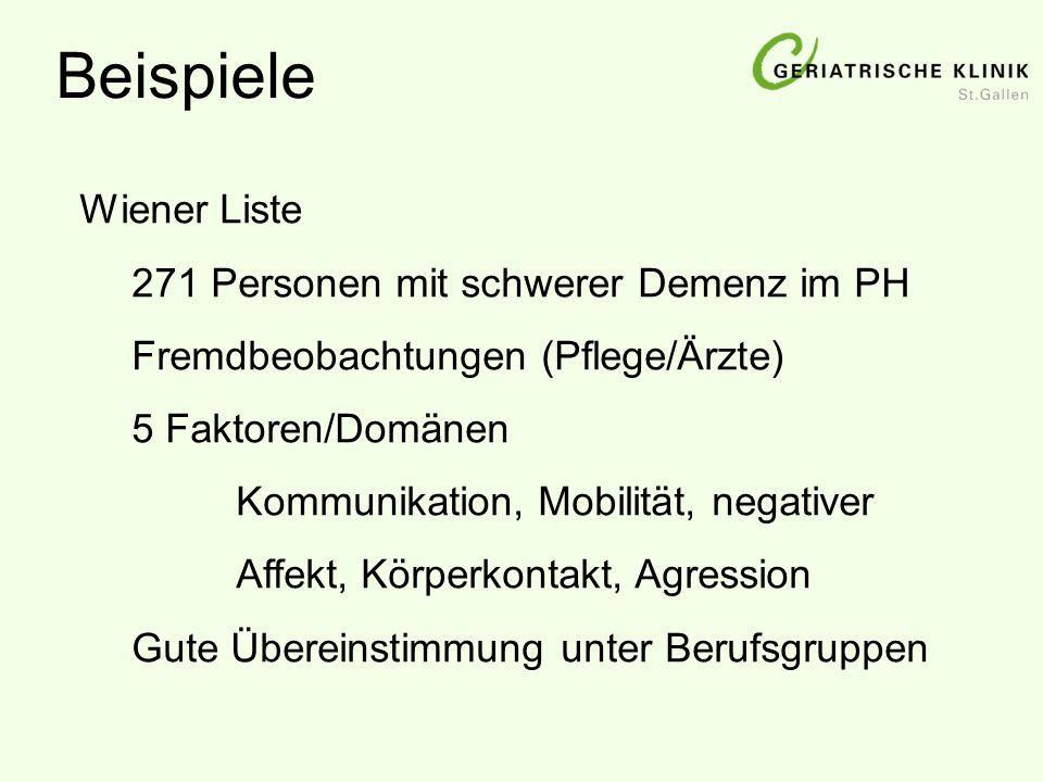 Wiener Liste 271 Personen mit schwerer Demenz im PH Fremdbeobachtungen (Pflege/Ärzte) 5 Faktoren/Domänen Kommunikation, Mobilität, negativer Affekt, K