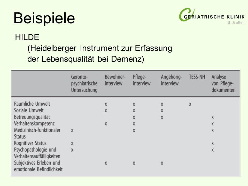 HILDE (Heidelberger Instrument zur Erfassung der Lebensqualität bei Demenz) Beispiele