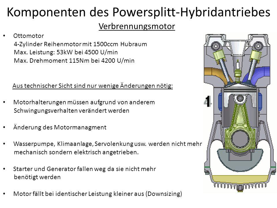 Komponenten des Powersplitt-Hybridantriebes Verbrennungsmotor Ottomotor 4-Zylinder Reihenmotor mit 1500ccm Hubraum Max. Leistung: 53kW bei 4500 U/min