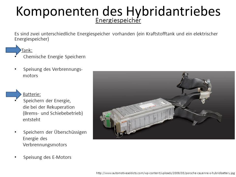 Komponenten des Hybridantriebes Energiespeicher Es sind zwei unterschiedliche Energiespeicher vorhanden (ein Kraftstofftank und ein elektrischer Energ