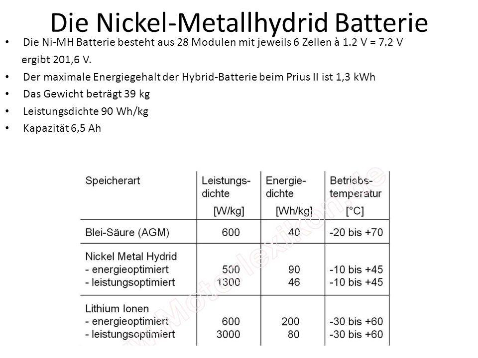 Die Nickel-Metallhydrid Batterie Die Ni-MH Batterie besteht aus 28 Modulen mit jeweils 6 Zellen à 1.2 V = 7.2 V ergibt 201,6 V. Der maximale Energiege