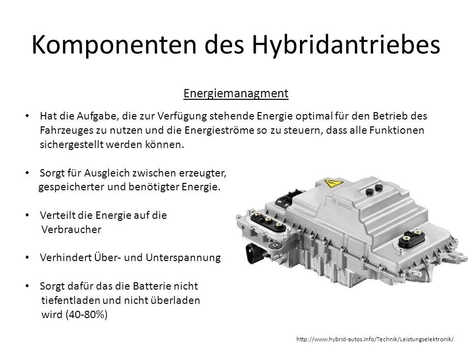 Komponenten des Hybridantriebes Energiemanagment Hat die Aufgabe, die zur Verfügung stehende Energie optimal für den Betrieb des Fahrzeuges zu nutzen