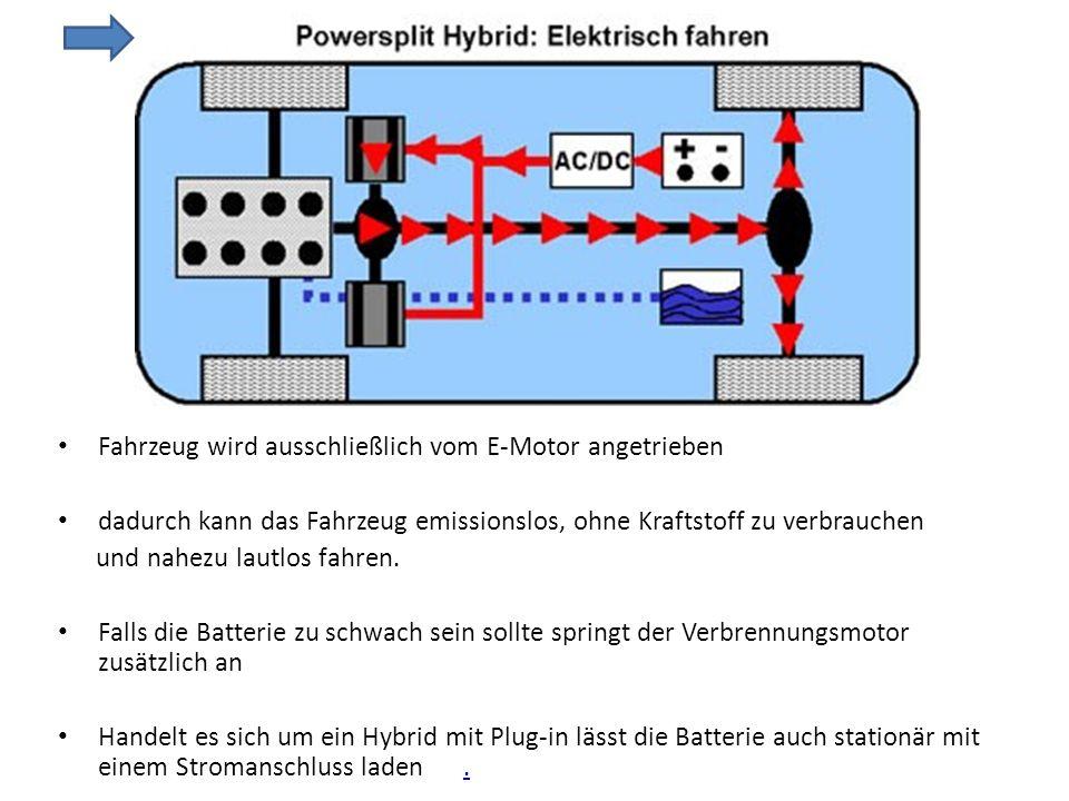 Fahrzeug wird ausschließlich vom E-Motor angetrieben dadurch kann das Fahrzeug emissionslos, ohne Kraftstoff zu verbrauchen und nahezu lautlos fahren.