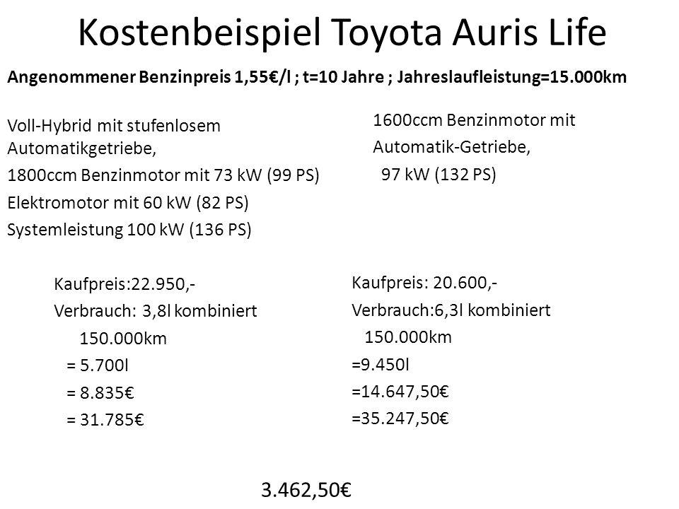 Kostenbeispiel Toyota Auris Life Voll-Hybrid mit stufenlosem Automatikgetriebe, 1800ccm Benzinmotor mit 73 kW (99 PS) Elektromotor mit 60 kW (82 PS) S