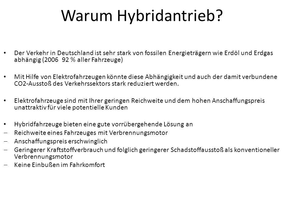 Warum Hybridantrieb? Der Verkehr in Deutschland ist sehr stark von fossilen Energieträgern wie Erdöl und Erdgas abhängig (2006 92 % aller Fahrzeuge) M