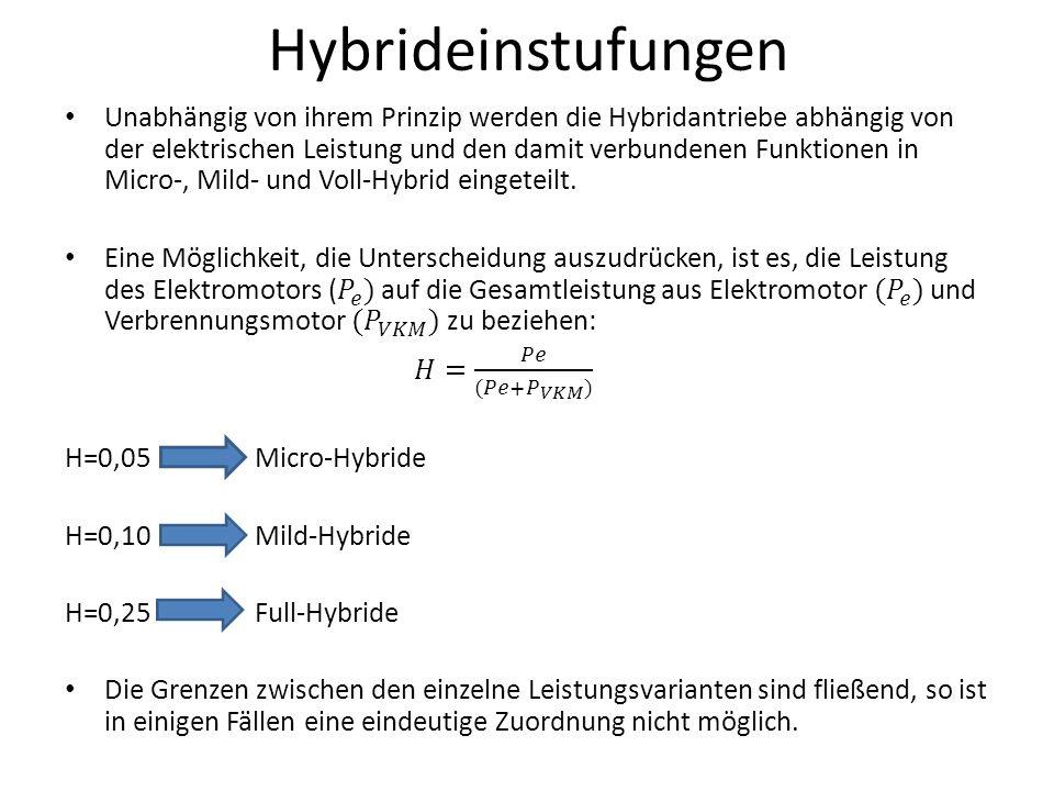 Komponenten des Hybridantriebes Energiespeicher Es sind zwei unterschiedliche Energiespeicher vorhanden (ein Kraftstofftank und ein elektrischer Energiespeicher) Tank: Chemische Energie Speichern Speisung des Verbrennungs- motors Batterie: Speichern der Energie, die bei der Rekuperation (Brems- und Schiebebetrieb) entsteht Speichern der Überschüssigen Energie des Verbrennungsmotors Speisung des E-Motors http://www.automotiveaddicts.com/wp-content/uploads/2009/03/porsche-cayenne-s-hybridbattery.jpg