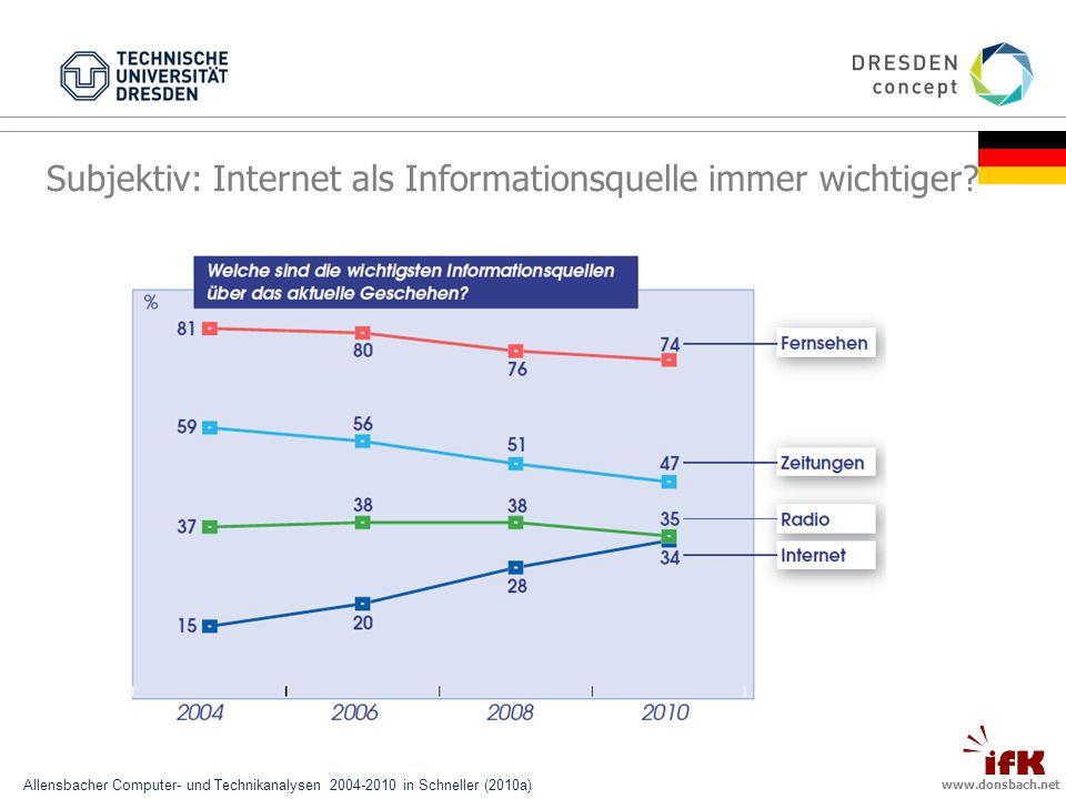 www.donsbach.net Allensbacher Computer- und Technikanalysen 2004-2010 in Schneller (2010a) Subjektiv: Internet als Informationsquelle immer wichtiger