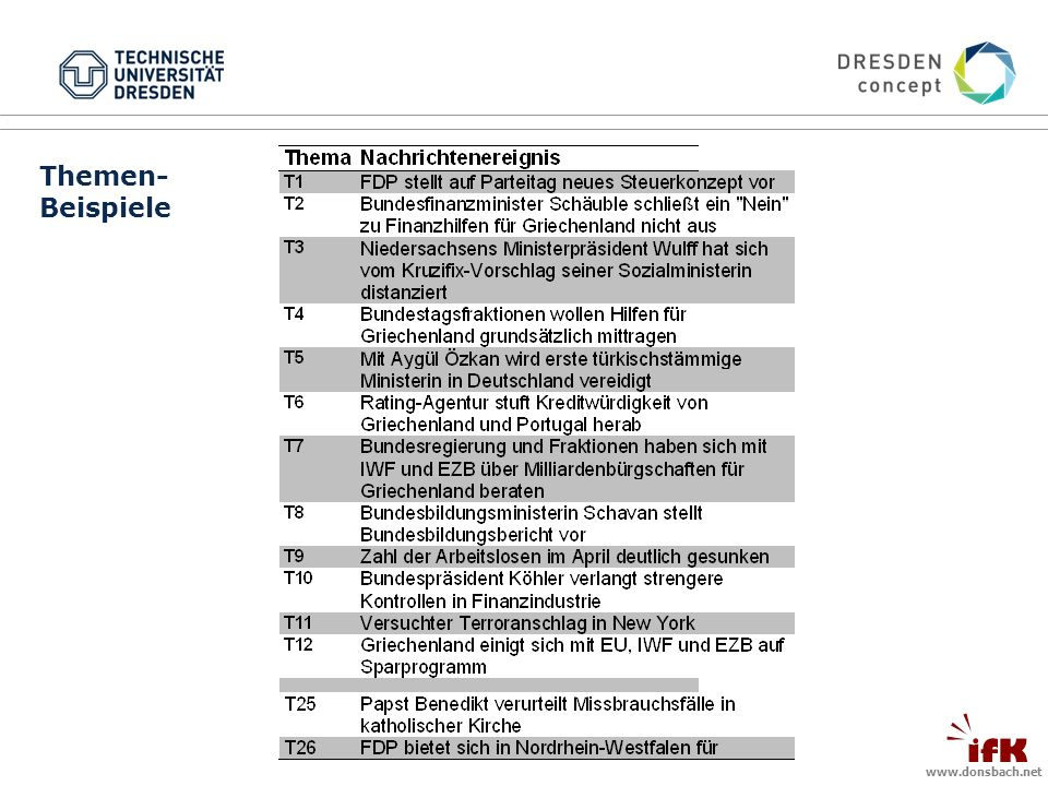 www.donsbach.net Themen- Beispiele