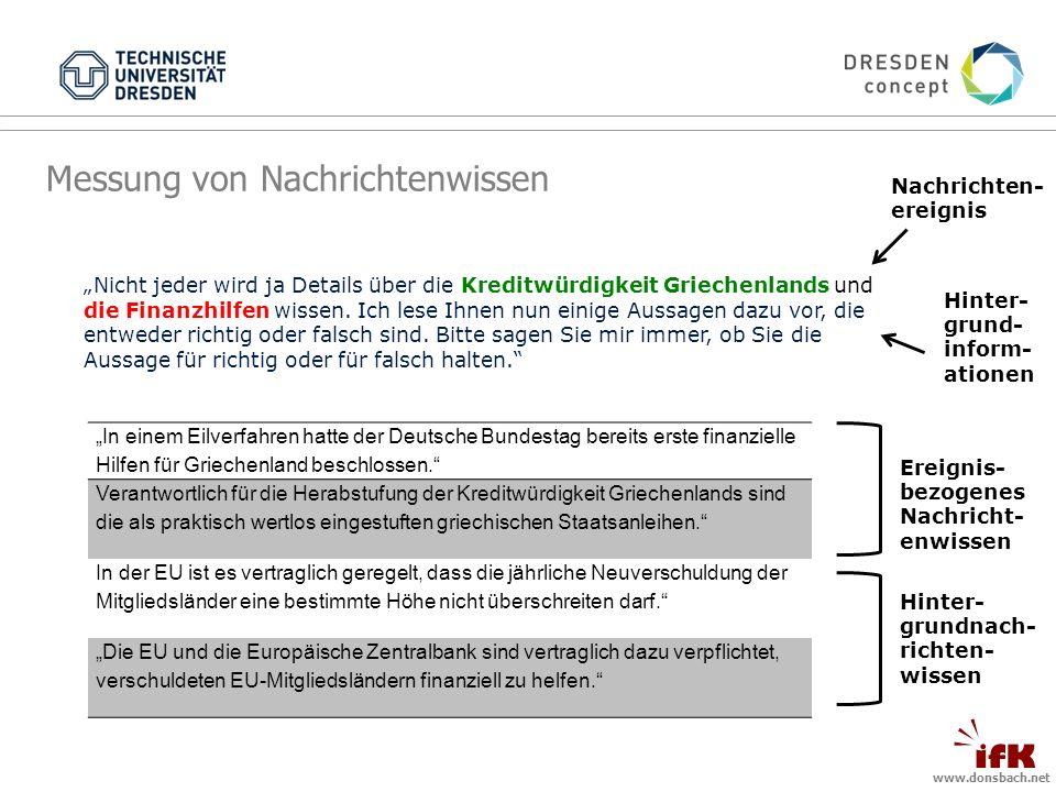 www.donsbach.net Nicht jeder wird ja Details über die Kreditwürdigkeit Griechenlands und die Finanzhilfen wissen.