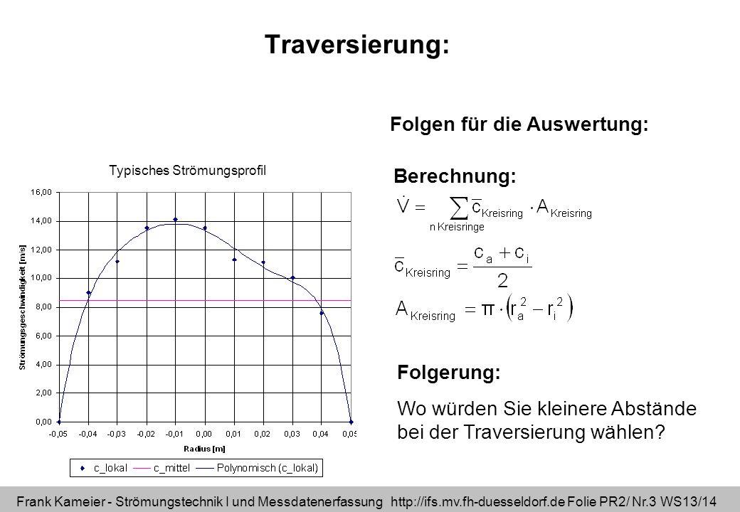 Frank Kameier - Strömungstechnik I und Messdatenerfassung http://ifs.mv.fh-duesseldorf.de Folie PR2/ Nr.4 WS13/14 Theorie nach Bernoulli Verzweigungsstromlinie aus: Schade/Kunz/Kameier/Paschereit, Strömungslehre, de Gruyter, 2013 Annahmen: Physik: 2= Staupunkt (c 2 =0) und h 1 =h 2 Ergebnis: