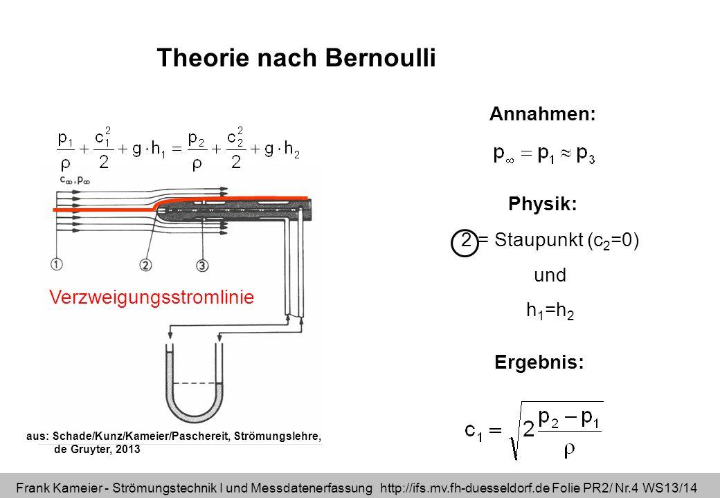 Frank Kameier - Strömungstechnik I und Messdatenerfassung http://ifs.mv.fh-duesseldorf.de Folie PR2/ Nr.4 WS13/14 Theorie nach Bernoulli Verzweigungss