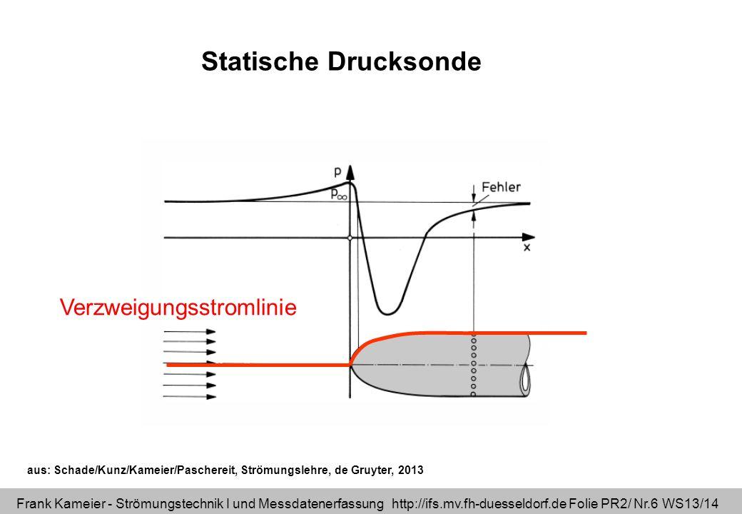 Frank Kameier - Strömungstechnik I und Messdatenerfassung http://ifs.mv.fh-duesseldorf.de Folie PR2/ Nr.6 WS13/14 Statische Drucksonde aus: Schade/Kun