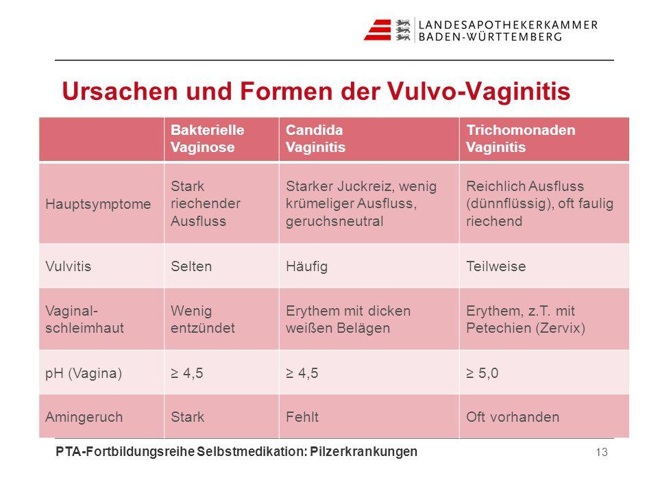 PTA-Fortbildungsreihe Selbstmedikation: Pilzerkrankungen Ursachen und Formen der Vulvo-Vaginitis 13 Bakterielle Vaginose Candida Vaginitis Trichomonad