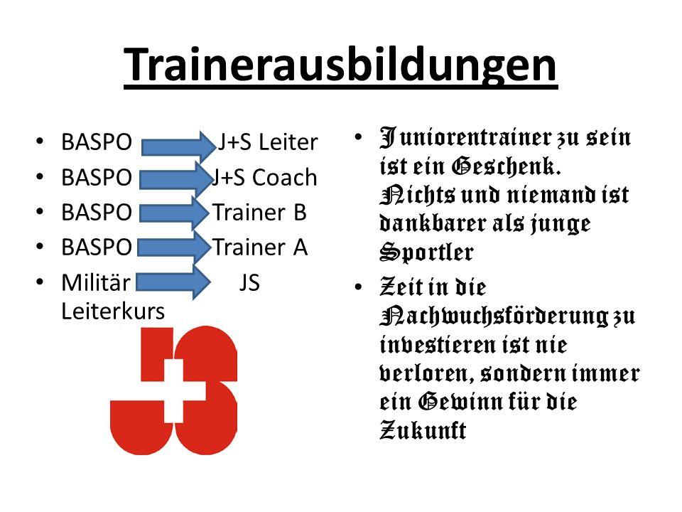 Trainerausbildungen BASPO J+S Leiter BASPO J+S Coach BASPO Trainer B BASPO Trainer A Militär JS Leiterkurs Juniorentrainer zu sein ist ein Geschenk. N