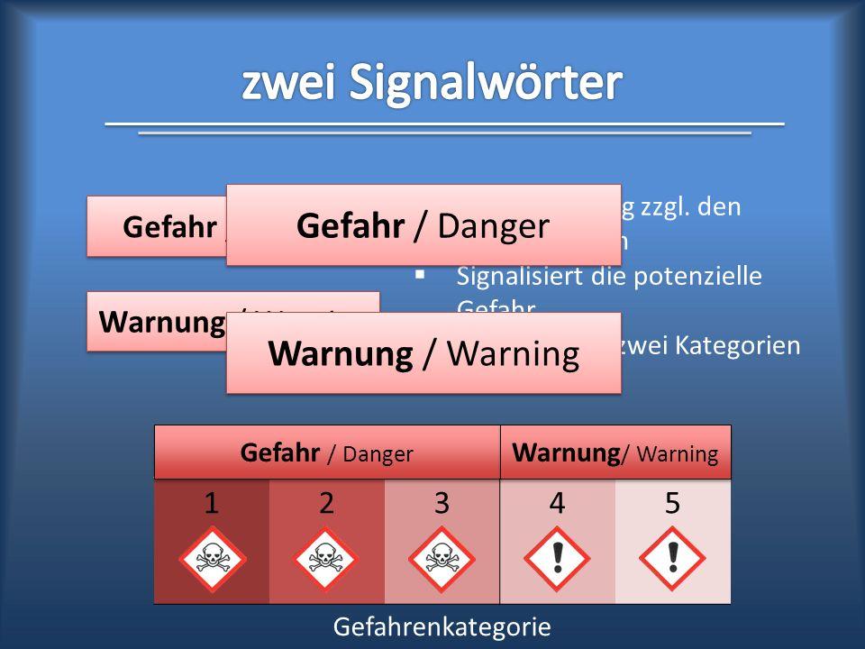 Gefahr / Danger Warnung / Warning Kennzeichnung zzgl. den Piktogrammen Signalisiert die potenzielle Gefahr Einstufung in zwei Kategorien 12345 Gefahre
