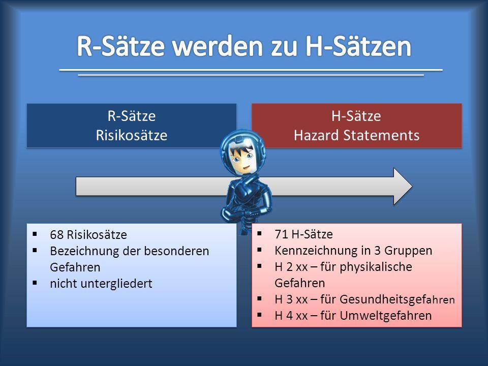 R-Sätze Risikosätze H-Sätze Hazard Statements 68 Risikosätze Bezeichnung der besonderen Gefahren nicht untergliedert 68 Risikosätze Bezeichnung der be