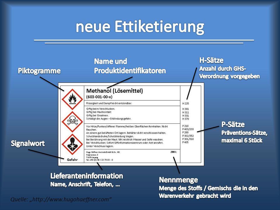GHS - Global Harmonized System GEFAHRENKLASSEN - PIKTOGRAMME Daniel Ahamer