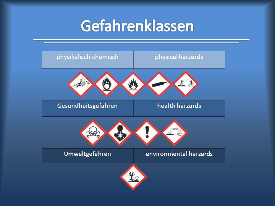 physikalisch-chemischphysical harzards Gesundheitsgefahrenhealth harzards Umweltgefahrenenvironmental harzards
