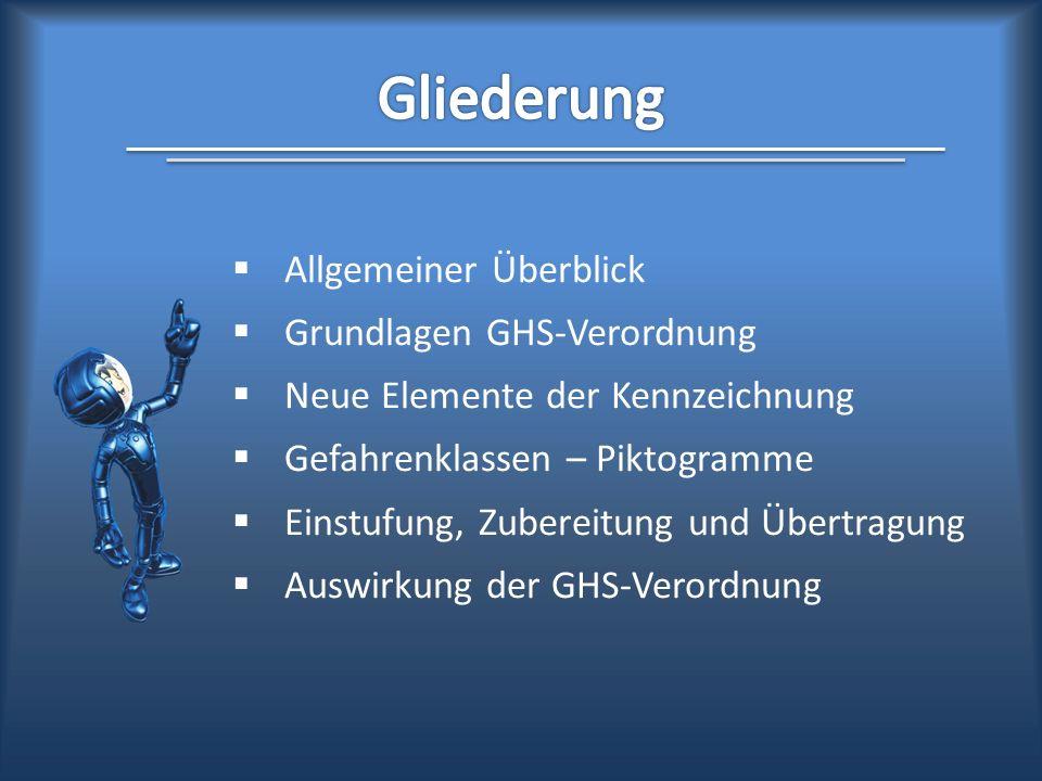 GHS - Global Harmonized System ALLGEMEINER ÜBERBLICK Julia Baier