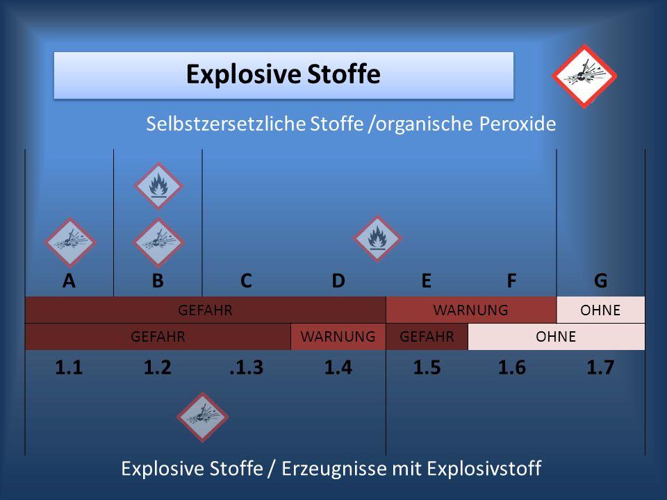 ABCDEFG GEFAHRWARNUNGOHNE GEFAHRWARNUNGGEFAHROHNE 1.11.2.1.31.41.51.61.7 Explosive Stoffe Selbstzersetzliche Stoffe /organische Peroxide Explosive Sto