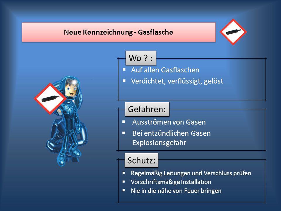 Wo ? : Gefahren: Schutz: Neue Kennzeichnung - Gasflasche Auf allen Gasflaschen Verdichtet, verflüssigt, gelöst Ausströmen von Gasen Bei entzündlichen