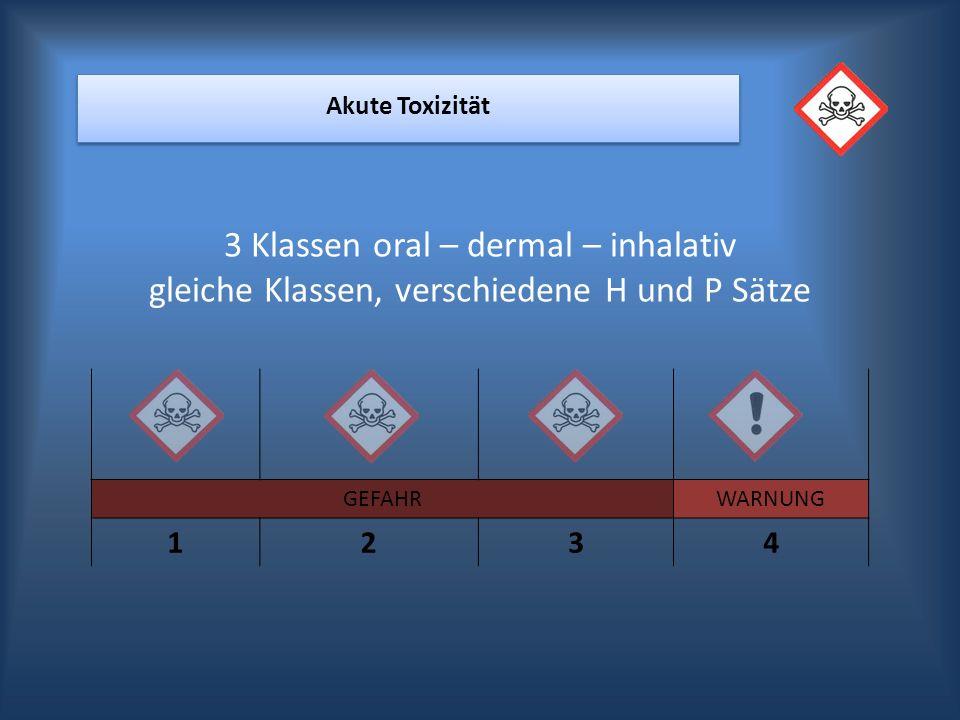 GEFAHRWARNUNG 1234 Akute Toxizität 3 Klassen oral – dermal – inhalativ gleiche Klassen, verschiedene H und P Sätze