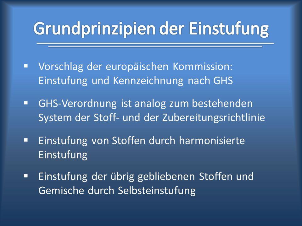 Vorschlag der europäischen Kommission: Einstufung und Kennzeichnung nach GHS GHS-Verordnung ist analog zum bestehenden System der Stoff- und der Zuber