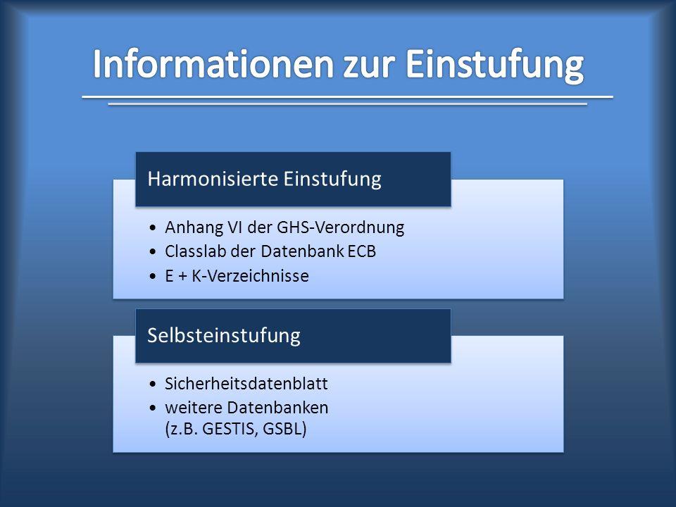 Anhang VI der GHS-Verordnung Classlab der Datenbank ECB E + K-Verzeichnisse Harmonisierte Einstufung Sicherheitsdatenblatt weitere Datenbanken (z.B. G
