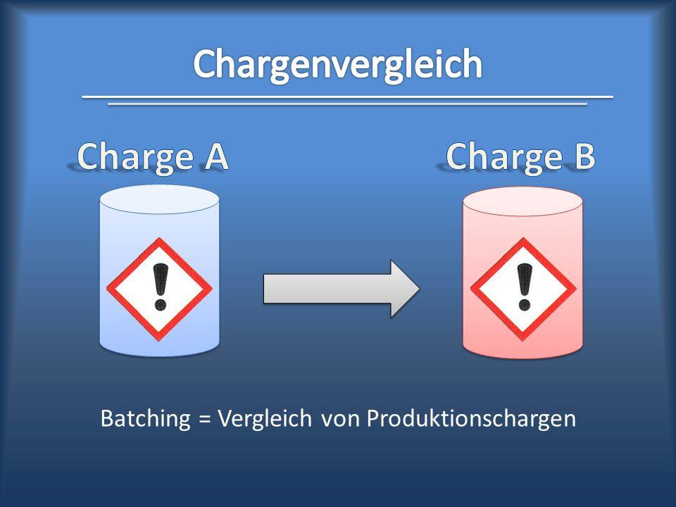 Batching = Vergleich von Produktionschargen