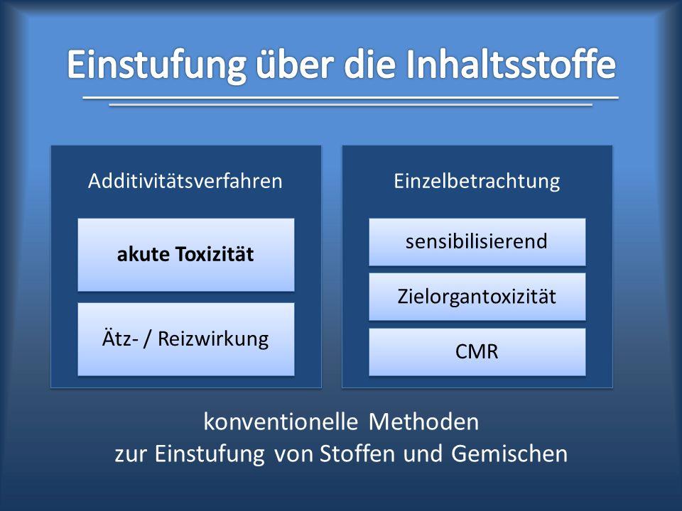 konventionelle Methoden zur Einstufung von Stoffen und Gemischen Additivitätsverfahren akute Toxizität Ätz- / Reizwirkung Einzelbetrachtung sensibilis