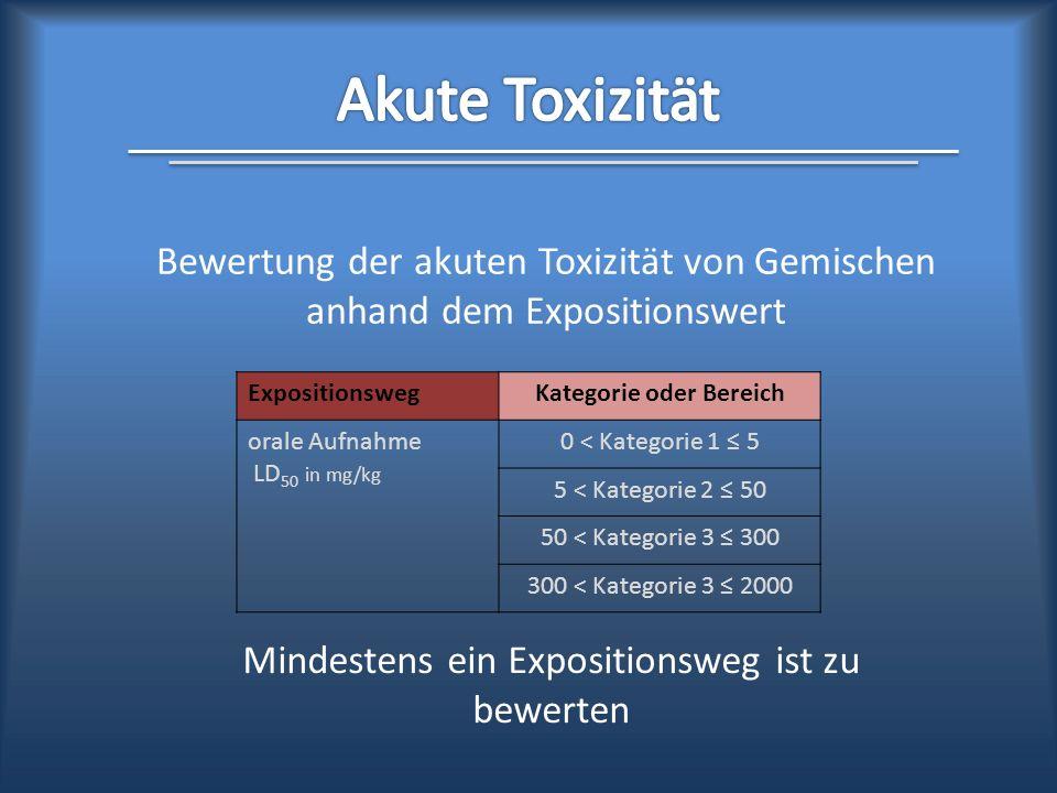 Bewertung der akuten Toxizität von Gemischen anhand dem Expositionswert Mindestens ein Expositionsweg ist zu bewerten ExpositionswegKategorie oder Ber