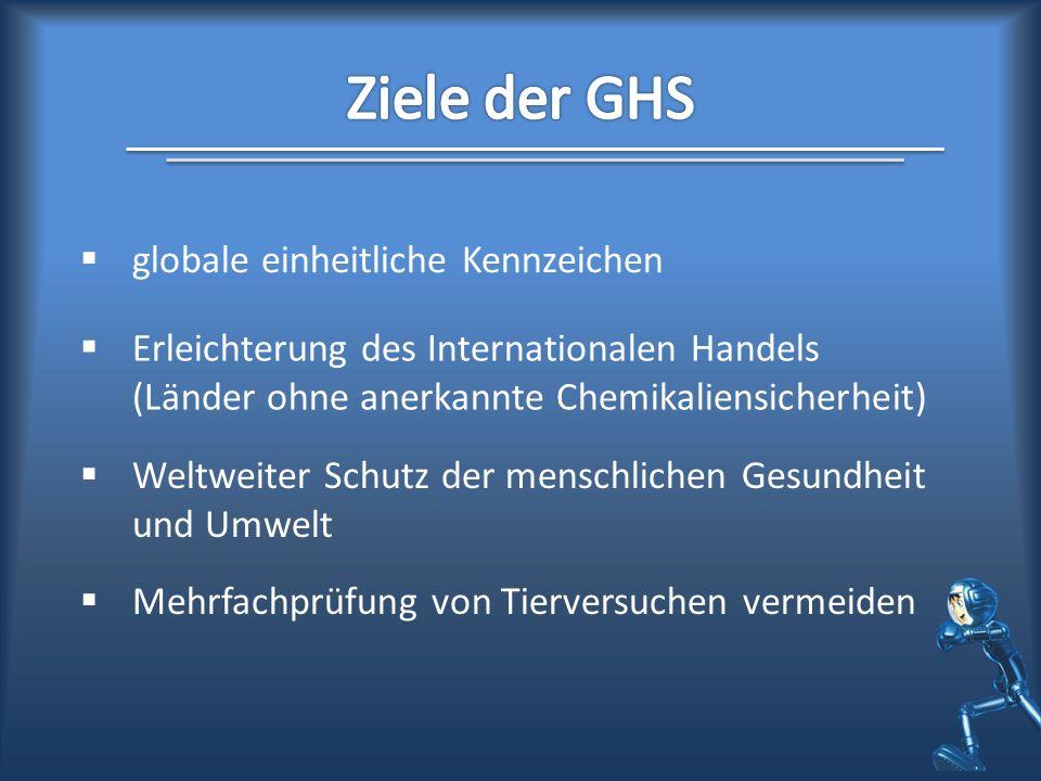 globale einheitliche Kennzeichen Erleichterung des Internationalen Handels (Länder ohne anerkannte Chemikaliensicherheit) Weltweiter Schutz der mensch