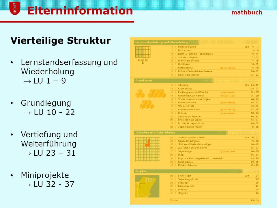Elterninformation mathbuch Vierteilige Struktur Lernstandserfassung und Wiederholung LU 1 – 9 Grundlegung LU 10 - 22 Vertiefung und Weiterführung LU 2