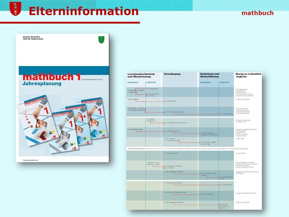 Elterninformation mathbuch