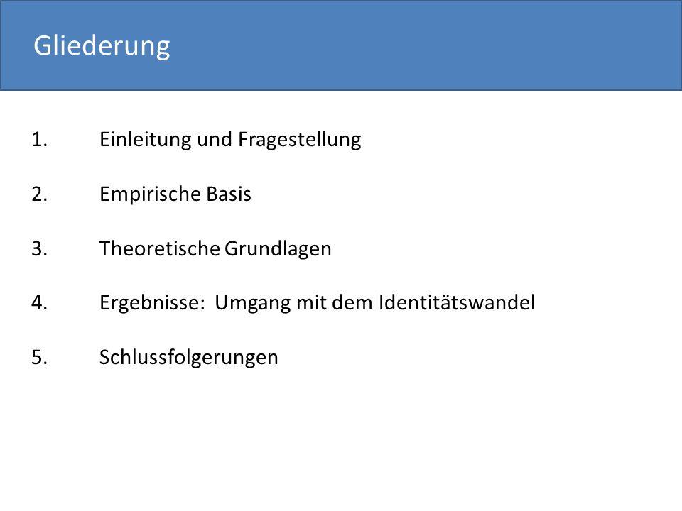 Gliederung 1. Einleitung und Fragestellung 2.Empirische Basis 3.Theoretische Grundlagen 4.Ergebnisse: Umgang mit dem Identitätswandel 5.Schlussfolgeru