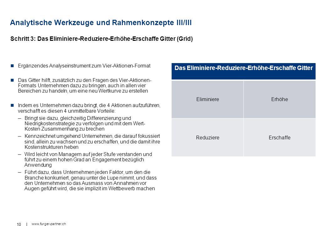 10 www.furger-partner.ch Analytische Werkzeuge und Rahmenkonzepte III/III Ergänzendes Analyseinstrument zum Vier-Aktionen-Format Das Gitter hilft, zus