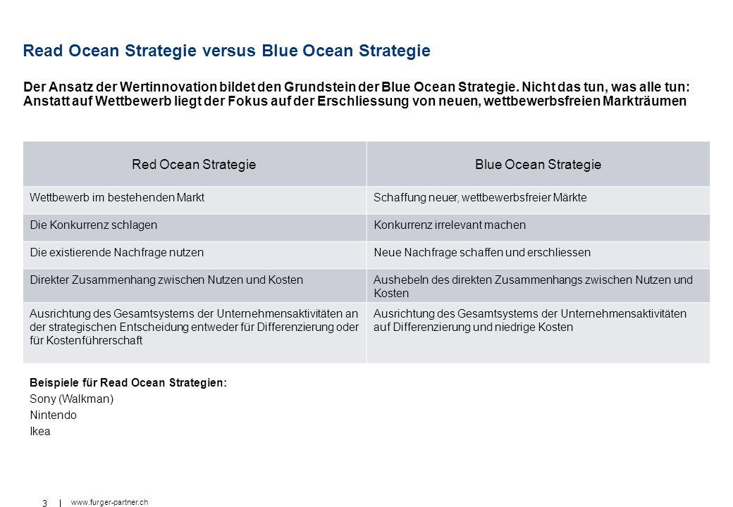 3 www.furger-partner.ch Read Ocean Strategie versus Blue Ocean Strategie Red Ocean StrategieBlue Ocean Strategie Wettbewerb im bestehenden MarktSchaff