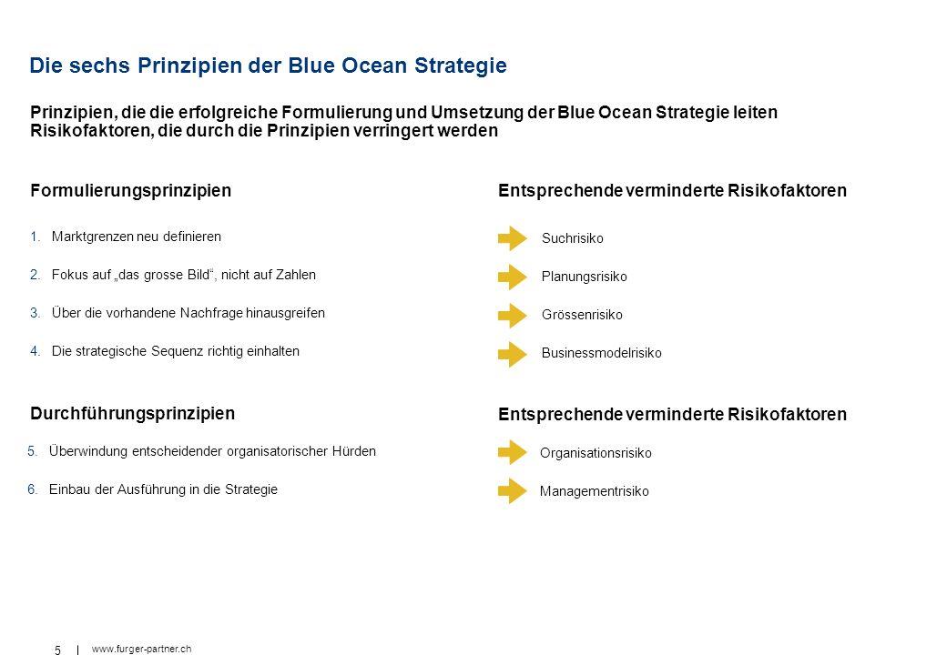 5 www.furger-partner.ch Die sechs Prinzipien der Blue Ocean Strategie 1.Marktgrenzen neu definieren 2.Fokus auf das grosse Bild, nicht auf Zahlen 3.Üb