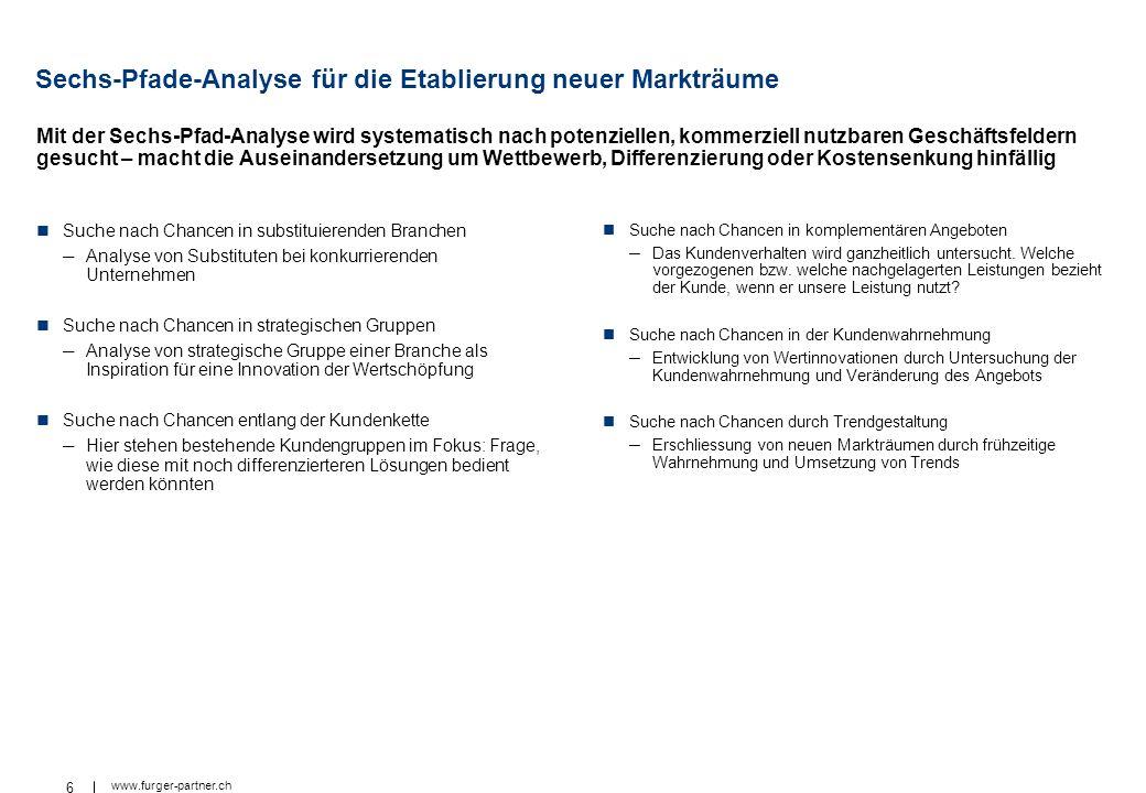 6 www.furger-partner.ch Sechs-Pfade-Analyse für die Etablierung neuer Markträume Suche nach Chancen in substituierenden Branchen Analyse von Substitut