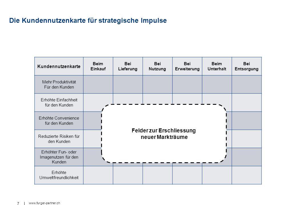 7 www.furger-partner.ch Die Kundennutzenkarte für strategische Impulse Kundennutzenkarte Beim Einkauf Bei Lieferung Bei Nutzung Bei Erweiterung Beim U