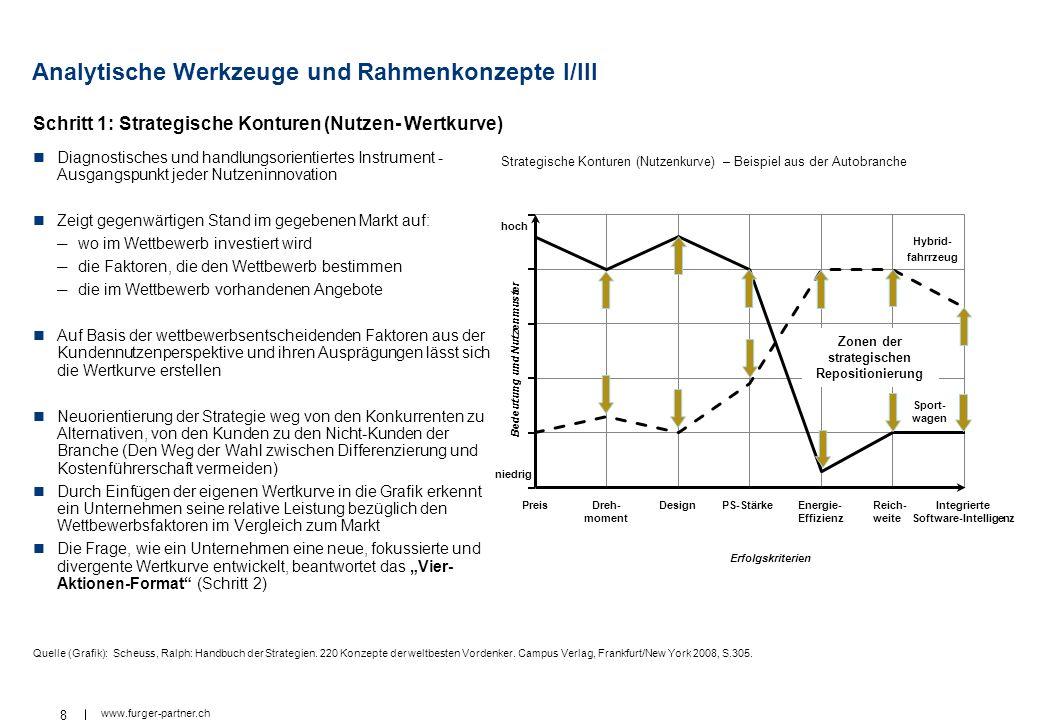 8 www.furger-partner.ch Analytische Werkzeuge und Rahmenkonzepte I/III Diagnostisches und handlungsorientiertes Instrument - Ausgangspunkt jeder Nutze