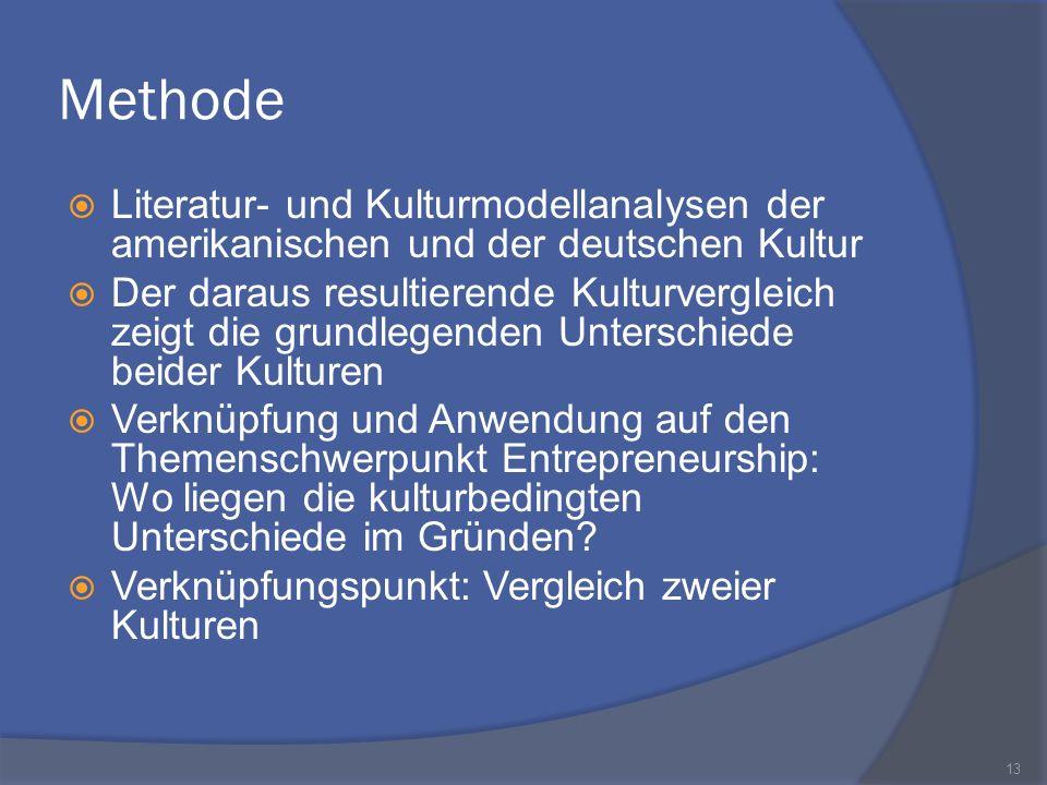 Methode Literatur- und Kulturmodellanalysen der amerikanischen und der deutschen Kultur Der daraus resultierende Kulturvergleich zeigt die grundlegend