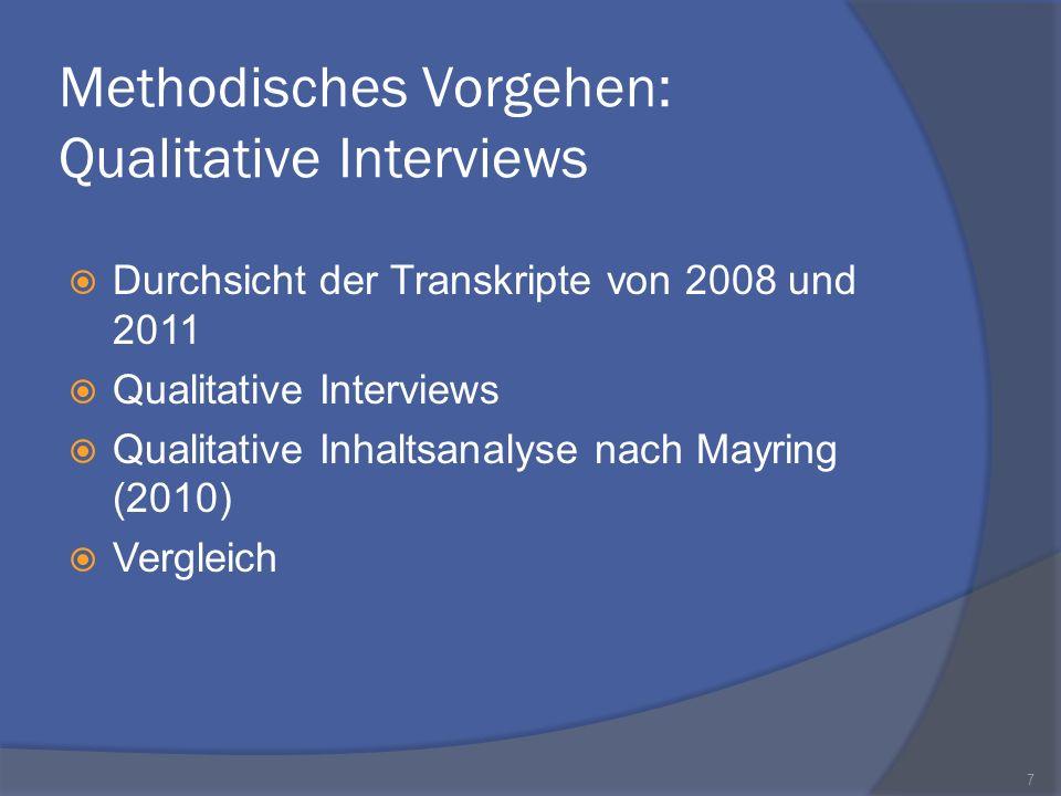 Methodisches Vorgehen: Qualitative Interviews Durchsicht der Transkripte von 2008 und 2011 Qualitative Interviews Qualitative Inhaltsanalyse nach Mayr